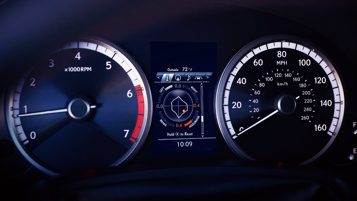 Interior instrument panel of the Lexus NX F SPORT showing the race-inspired instrumentation.